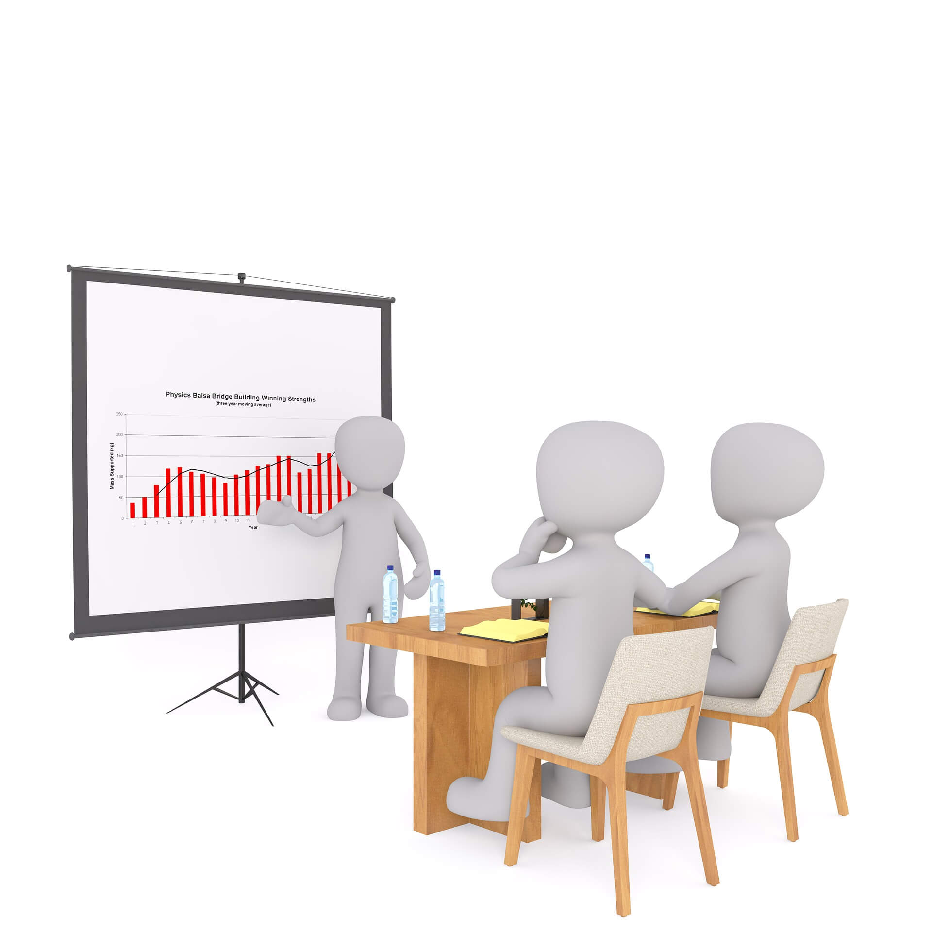 Picture of a Strategy Session